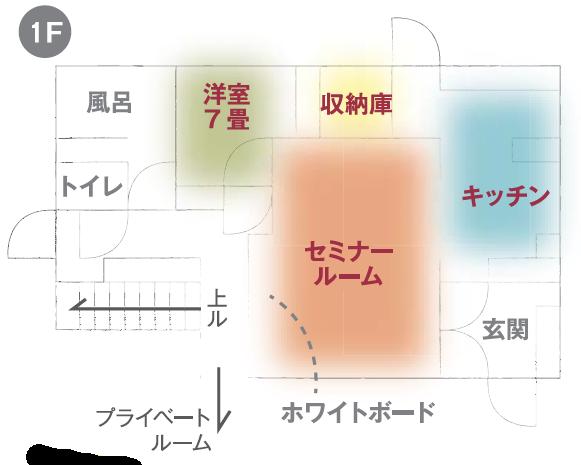 飯田市レンタルスペース「キラジョハウス」1階間取り